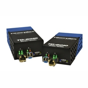FiberPlex Networked Audio (DANTE and AVB) Fiber Link Kits TKIT-DANTE